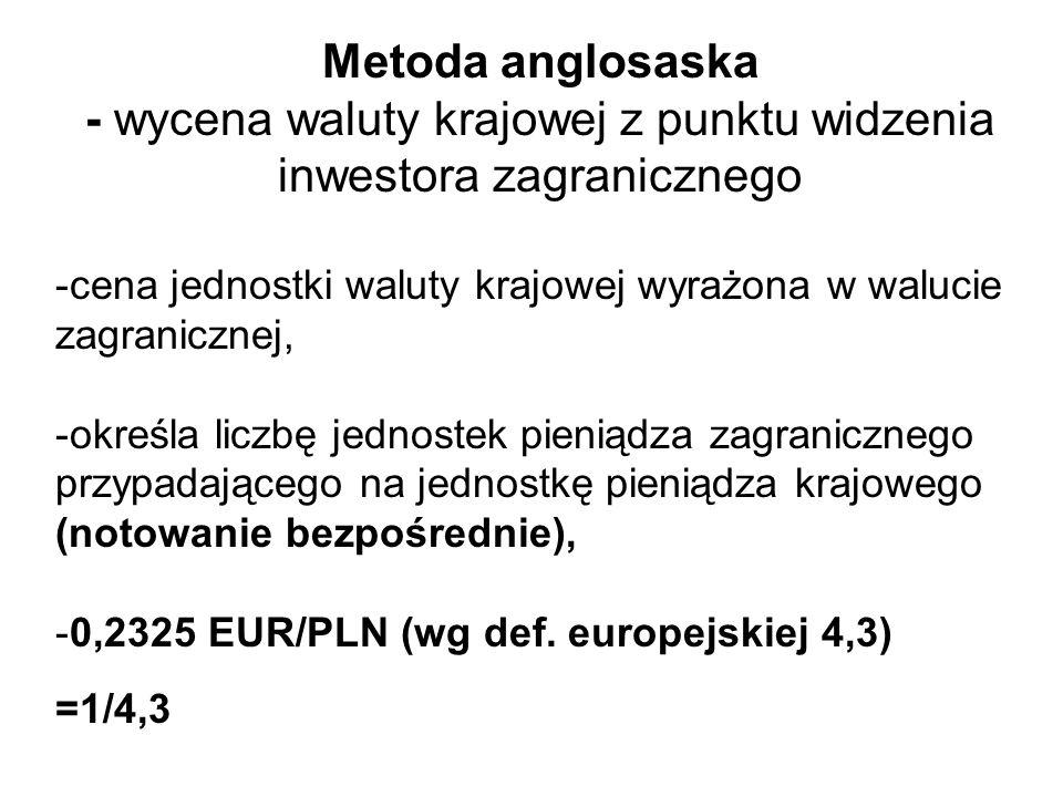 - wycena waluty krajowej z punktu widzenia inwestora zagranicznego