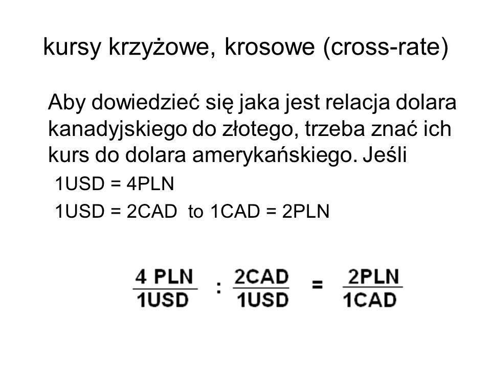 kursy krzyżowe, krosowe (cross-rate)