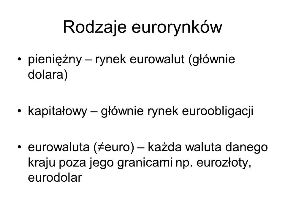 Rodzaje eurorynków pieniężny – rynek eurowalut (głównie dolara)