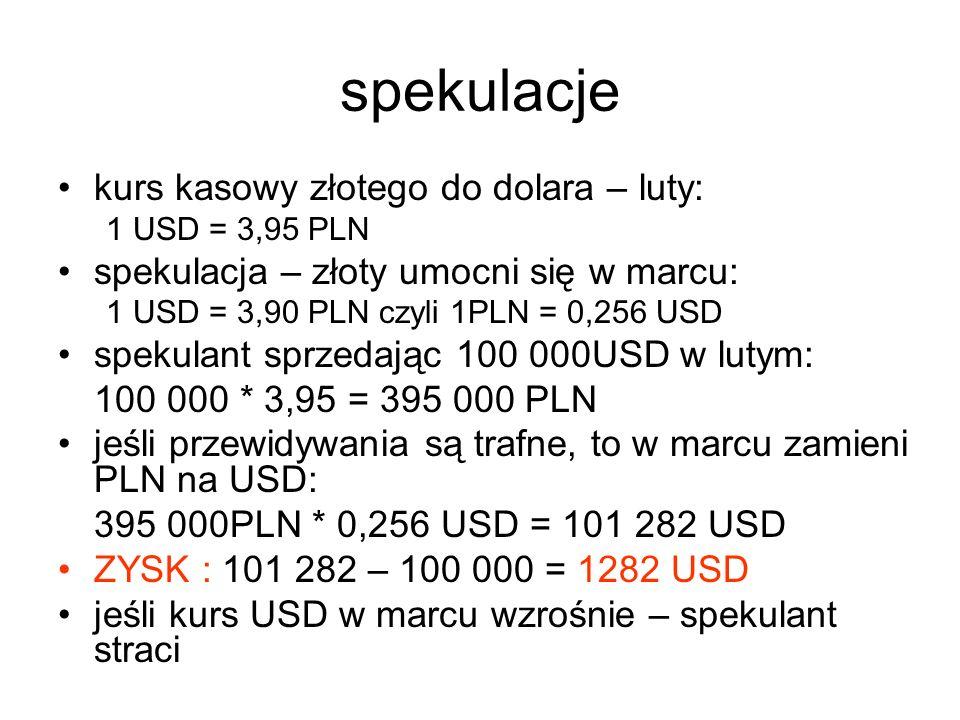 spekulacje kurs kasowy złotego do dolara – luty: