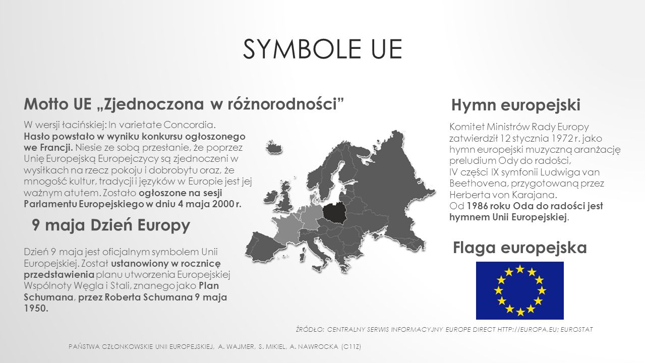 """Symbole UE Motto UE """"Zjednoczona w różnorodności Hymn europejski"""