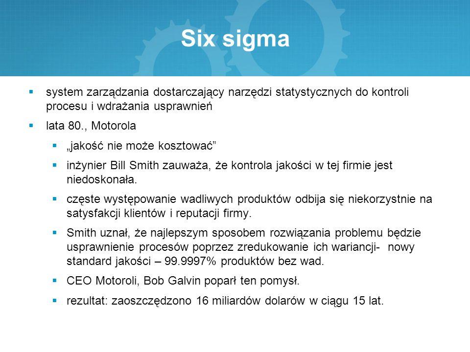 Six sigma system zarządzania dostarczający narzędzi statystycznych do kontroli procesu i wdrażania usprawnień.
