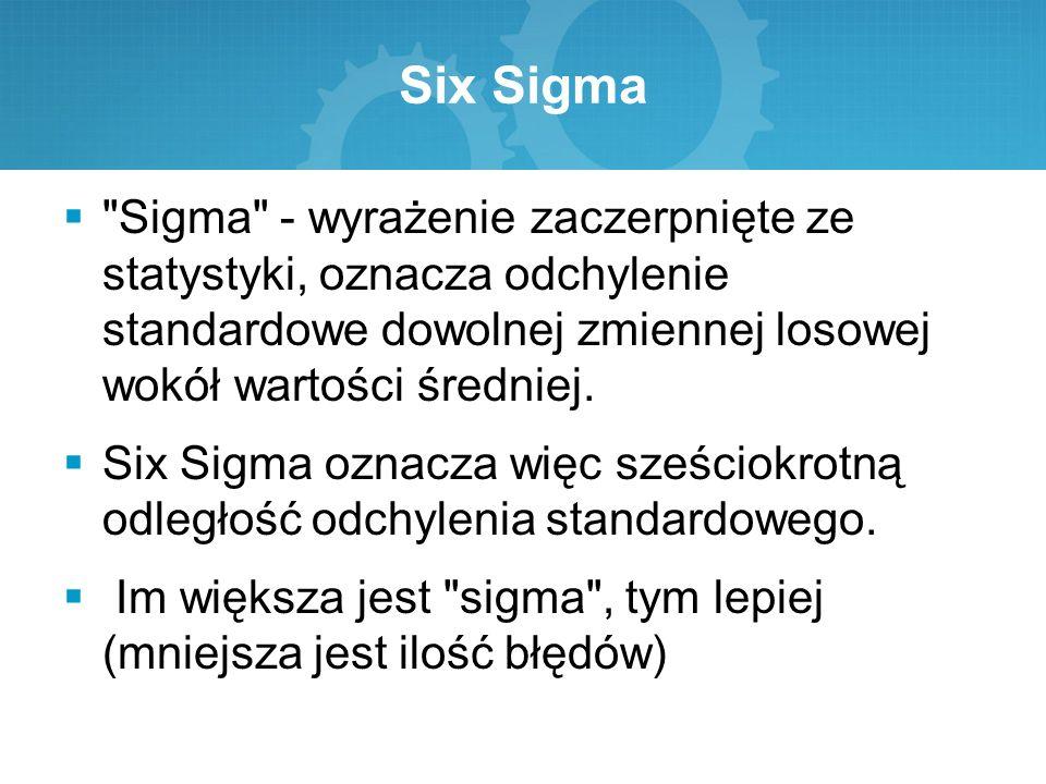 Six Sigma Sigma - wyrażenie zaczerpnięte ze statystyki, oznacza odchylenie standardowe dowolnej zmiennej losowej wokół wartości średniej.
