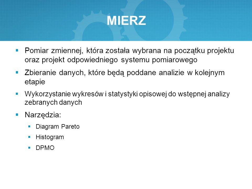 MIERZ Pomiar zmiennej, która została wybrana na początku projektu oraz projekt odpowiedniego systemu pomiarowego.