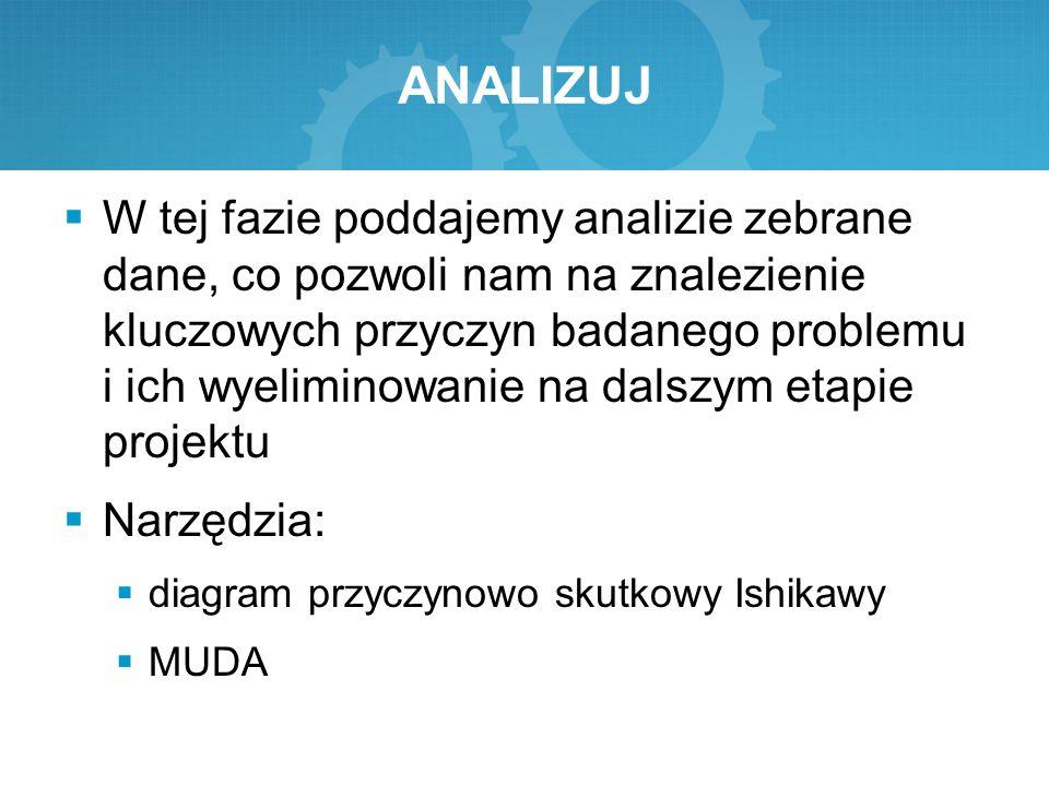 ANALIZUJ