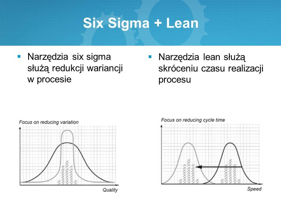 Six Sigma + Lean Narzędzia six sigma służą redukcji wariancji w procesie.