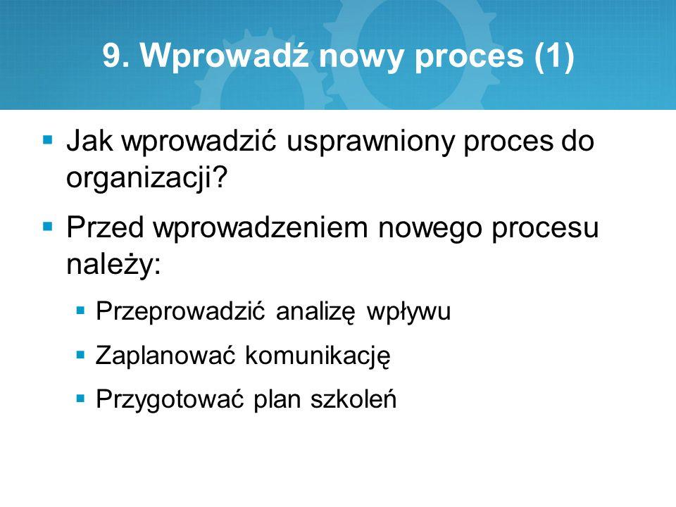 9. Wprowadź nowy proces (1)