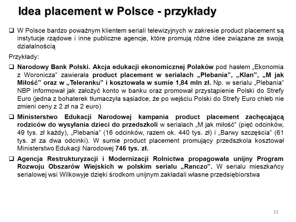 Idea placement w Polsce - przykłady