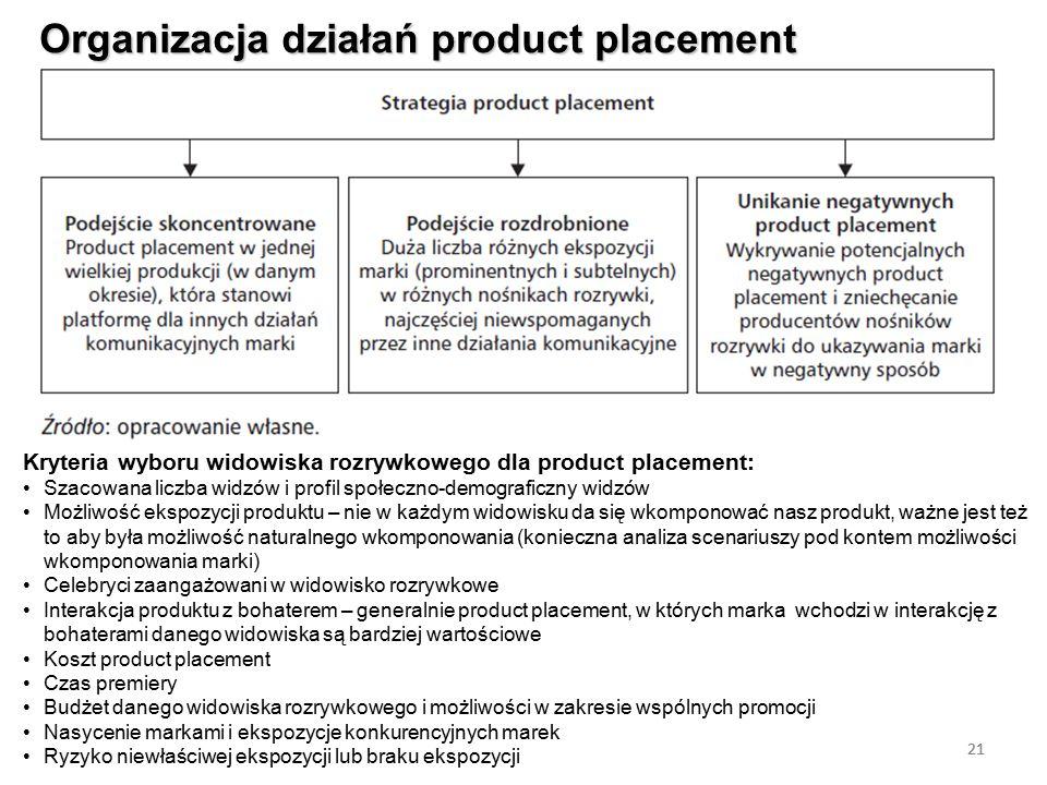 Organizacja działań product placement