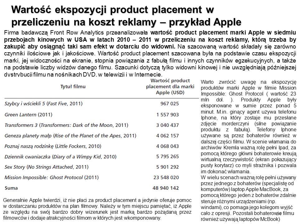 Wartość ekspozycji product placement w przeliczeniu na koszt reklamy – przykład Apple