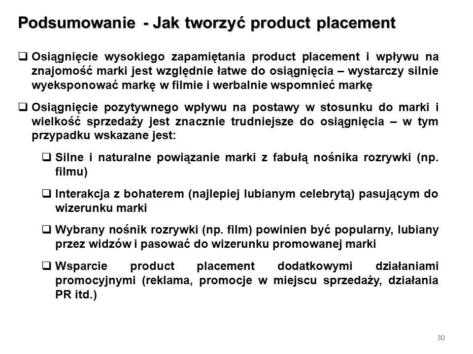 Podsumowanie - Jak tworzyć product placement
