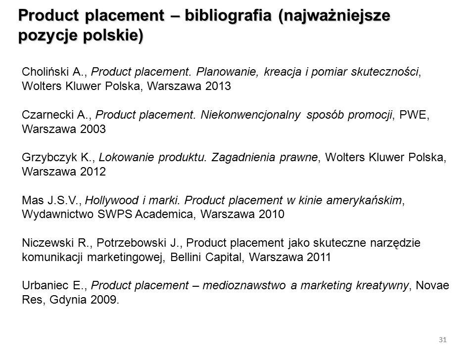 Product placement – bibliografia (najważniejsze pozycje polskie)