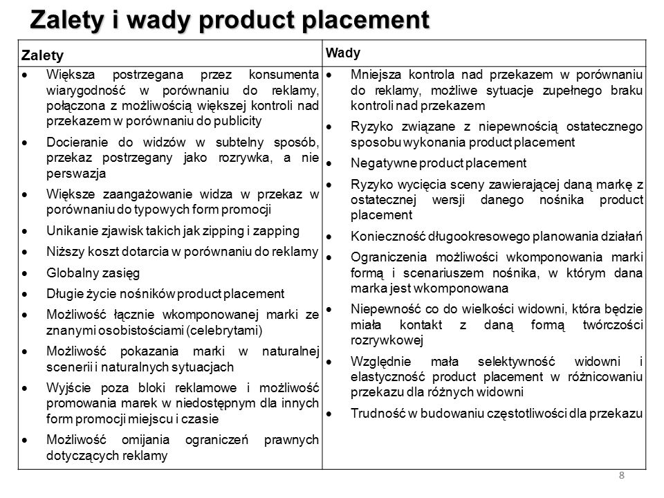 Zalety i wady product placement