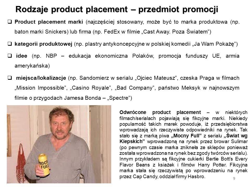Rodzaje product placement – przedmiot promocji