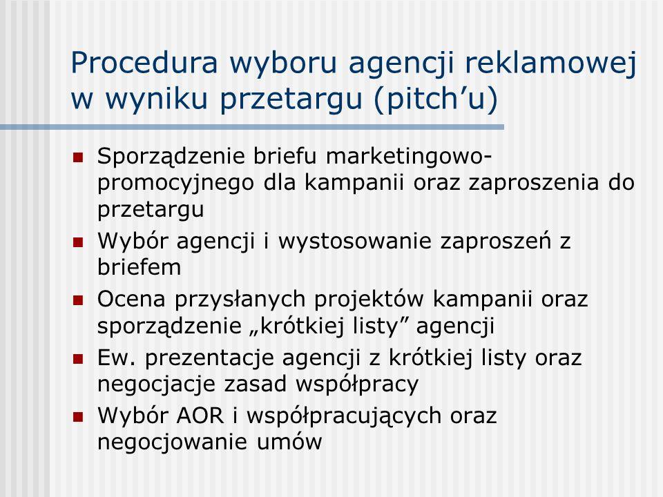 Procedura wyboru agencji reklamowej w wyniku przetargu (pitch'u)