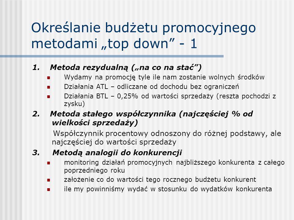 """Określanie budżetu promocyjnego metodami """"top down - 1"""