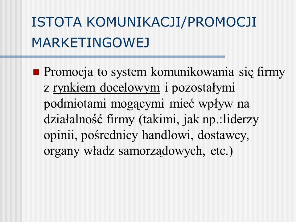 ISTOTA KOMUNIKACJI/PROMOCJI MARKETINGOWEJ
