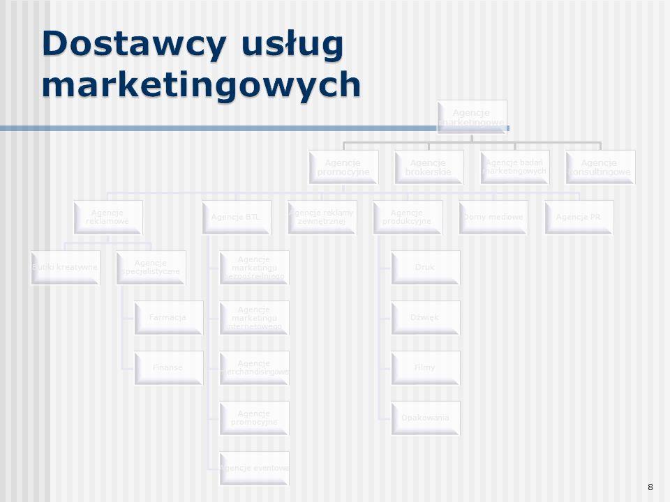 Dostawcy usług marketingowych
