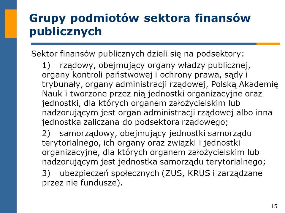 Grupy podmiotów sektora finansów publicznych
