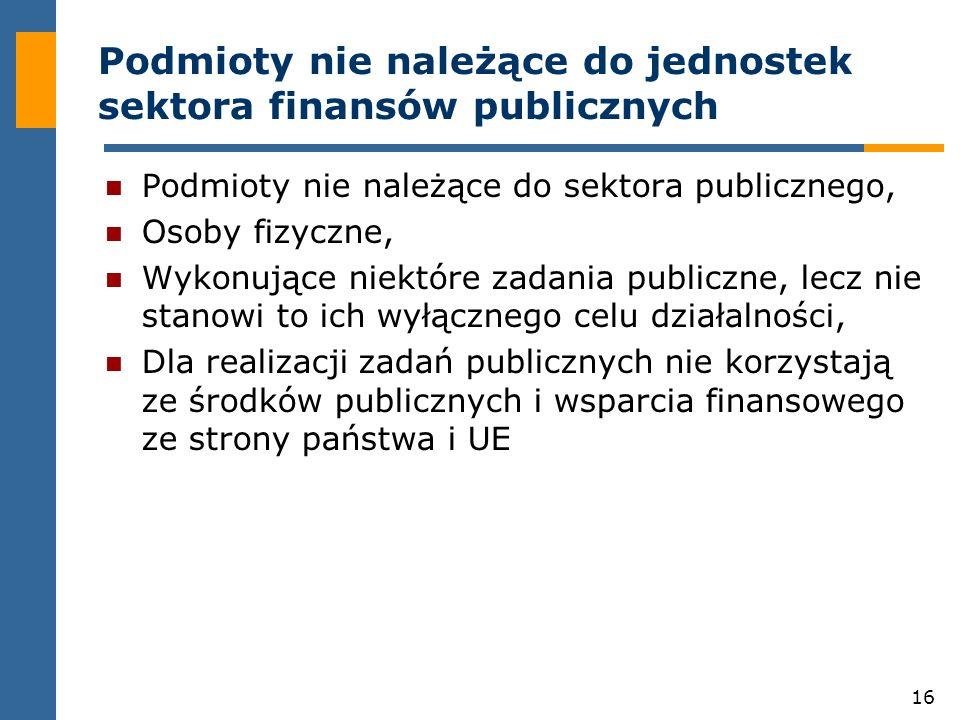 Podmioty nie należące do jednostek sektora finansów publicznych
