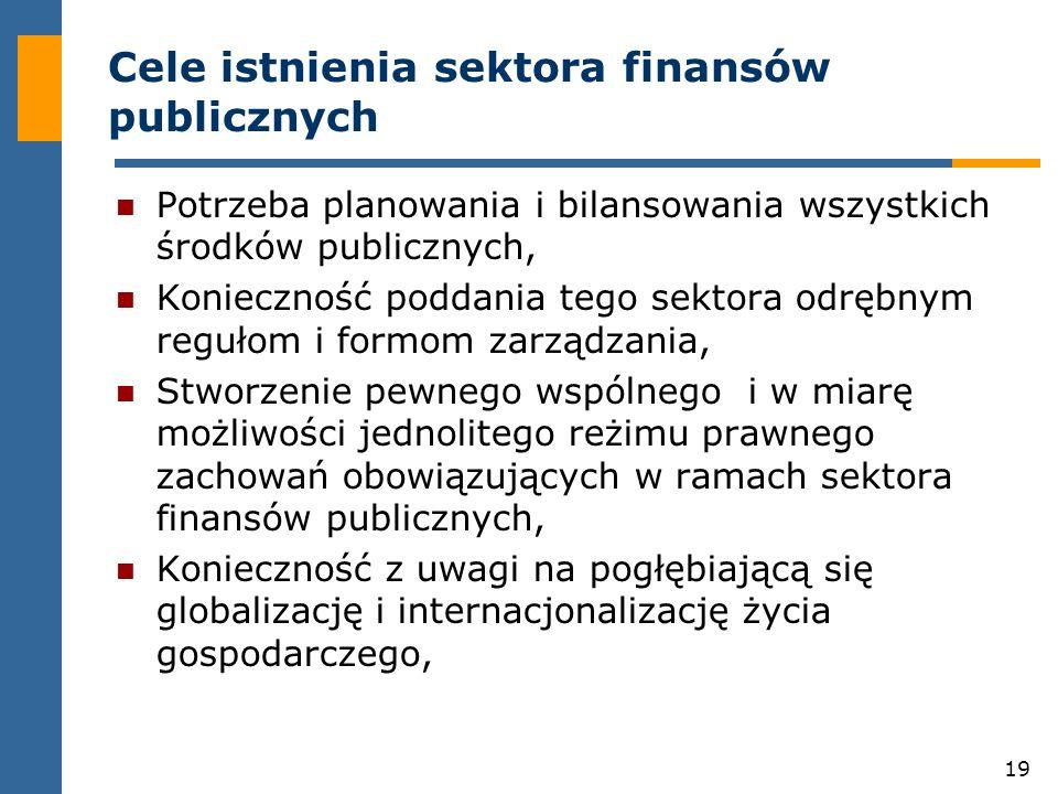 Cele istnienia sektora finansów publicznych