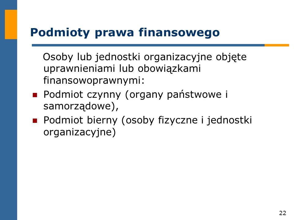 Podmioty prawa finansowego