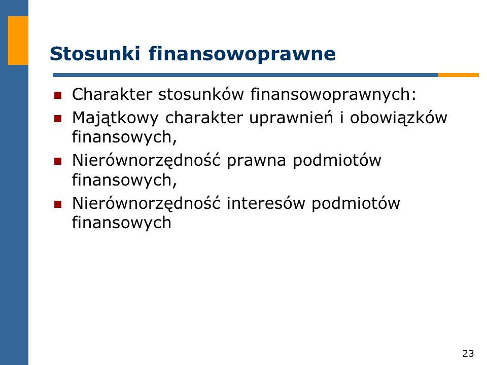 Stosunki finansowoprawne