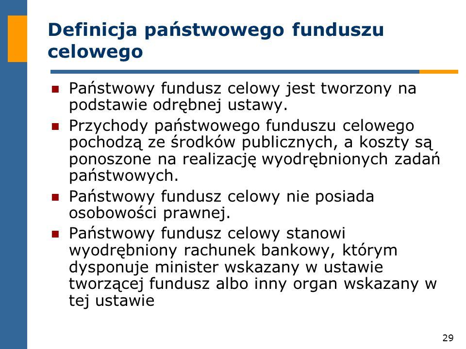 Definicja państwowego funduszu celowego