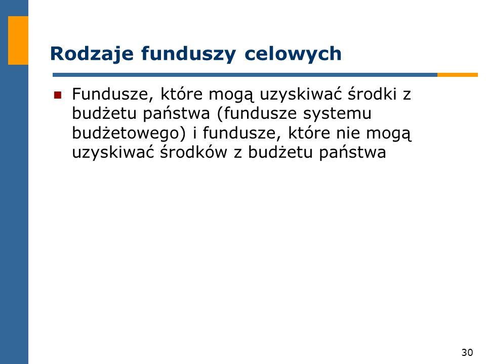 Rodzaje funduszy celowych