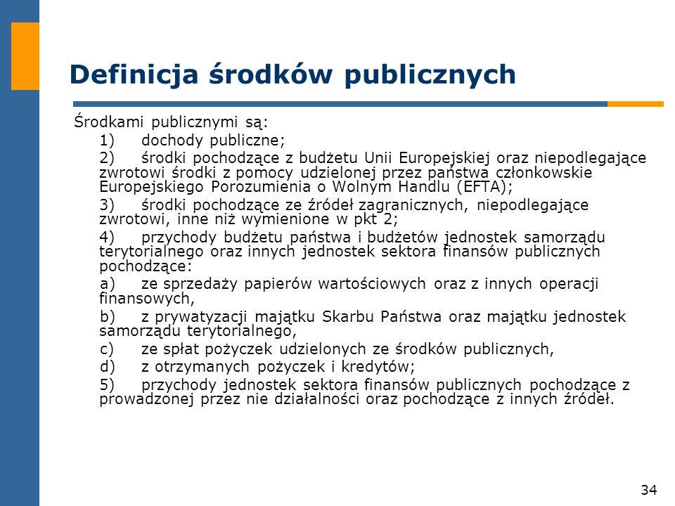Definicja środków publicznych