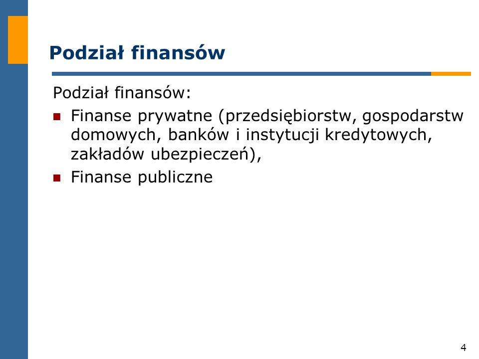 Podział finansów Podział finansów: