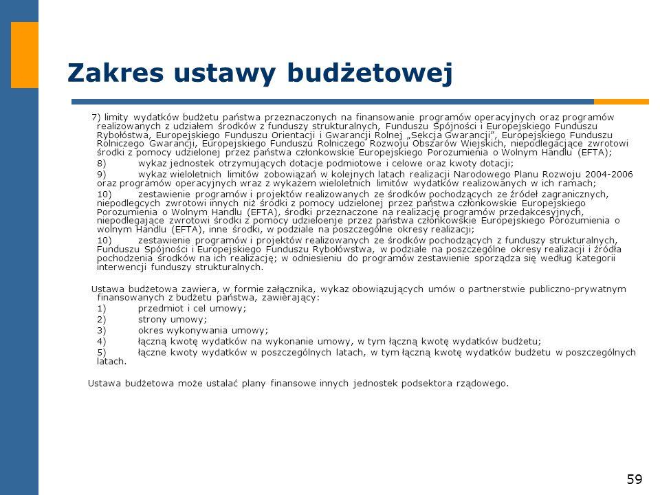 Zakres ustawy budżetowej
