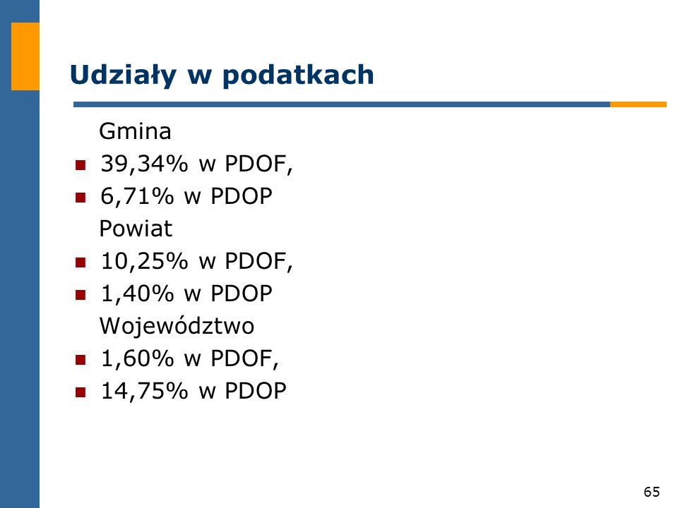 Udziały w podatkach Gmina 39,34% w PDOF, 6,71% w PDOP Powiat