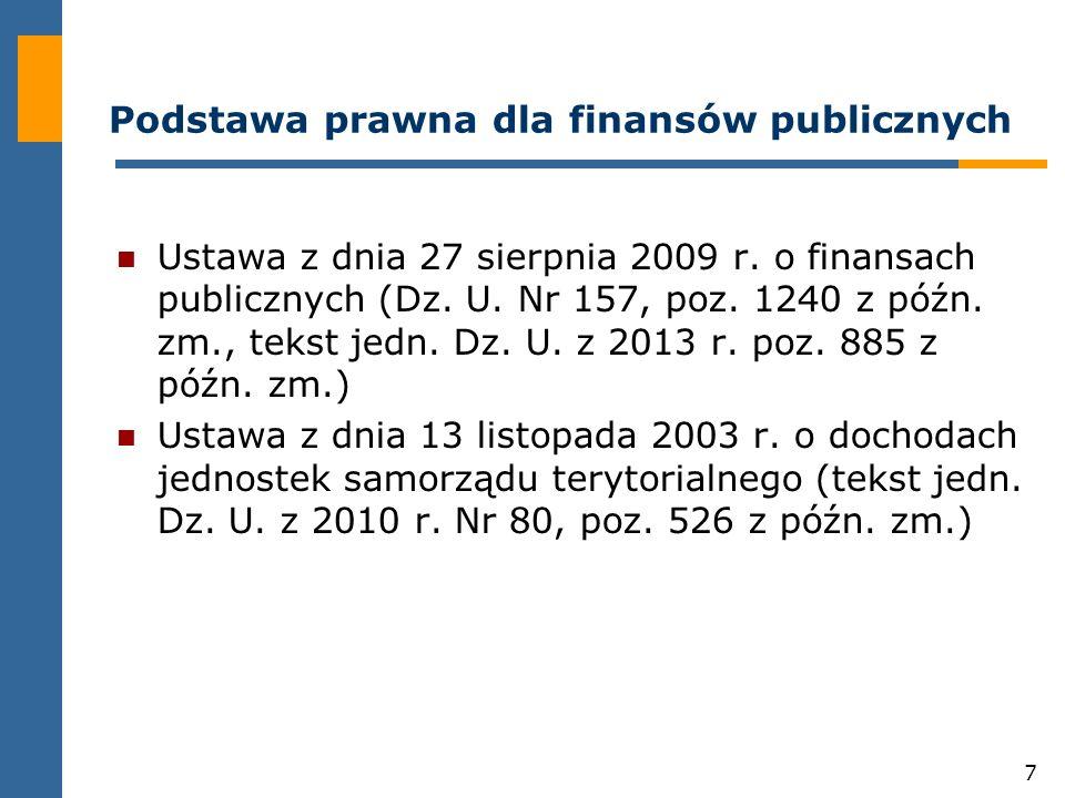 Podstawa prawna dla finansów publicznych