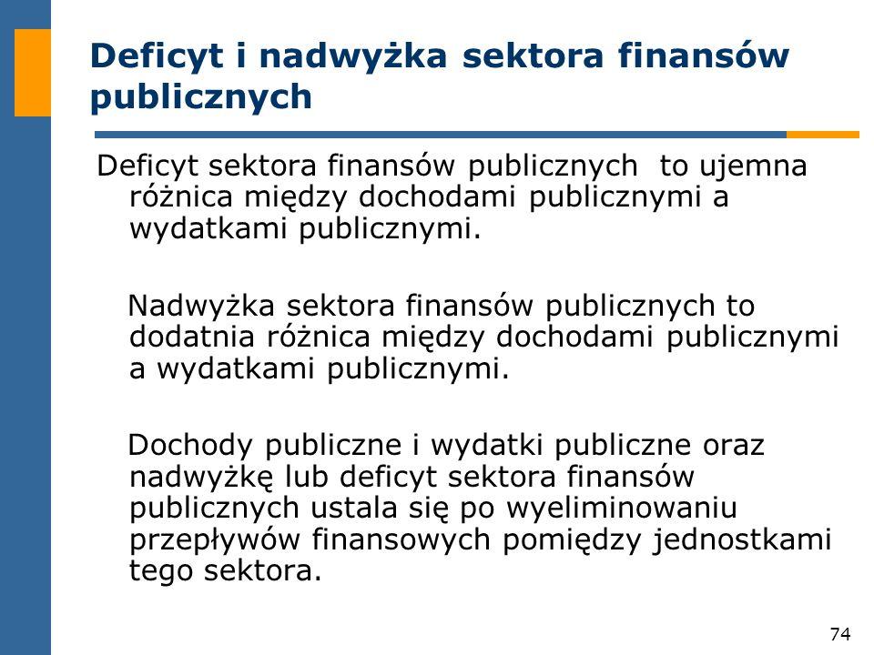 Deficyt i nadwyżka sektora finansów publicznych