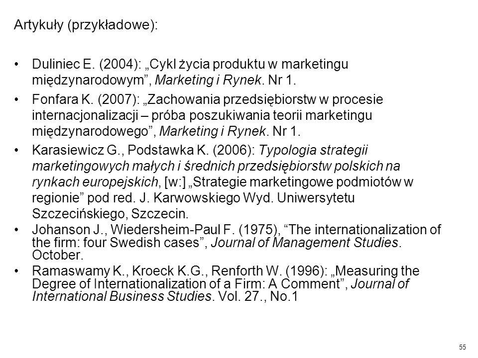 Artykuły (przykładowe):