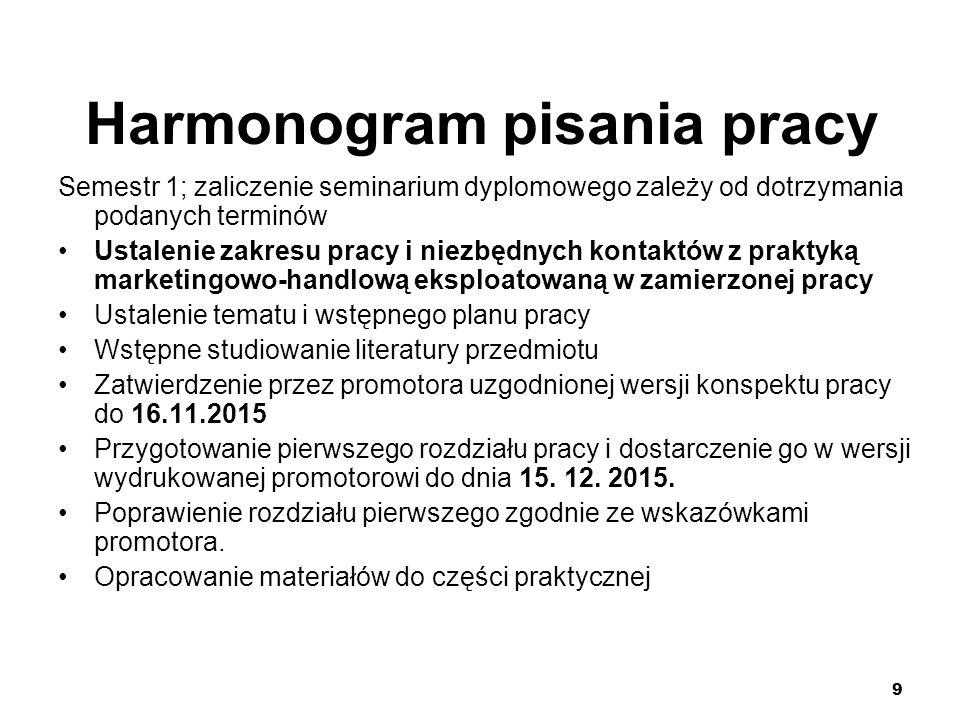 Harmonogram pisania pracy