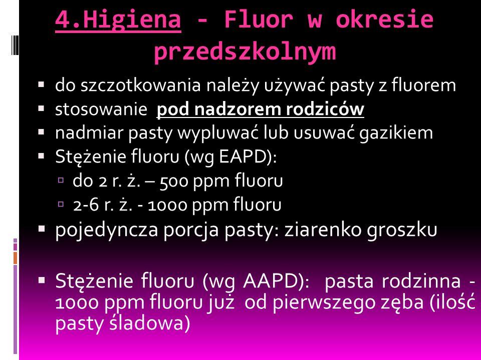 4.Higiena - Fluor w okresie przedszkolnym