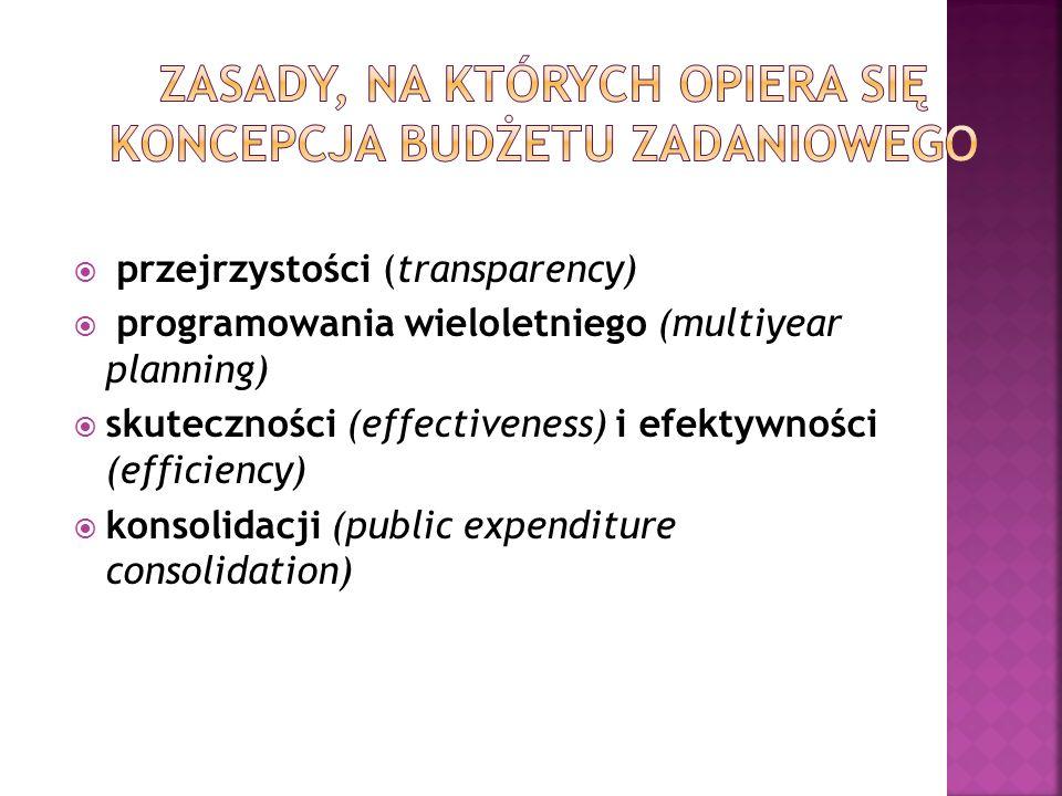 Zasady, na których opiera się koncepcja budżetu zadaniowego