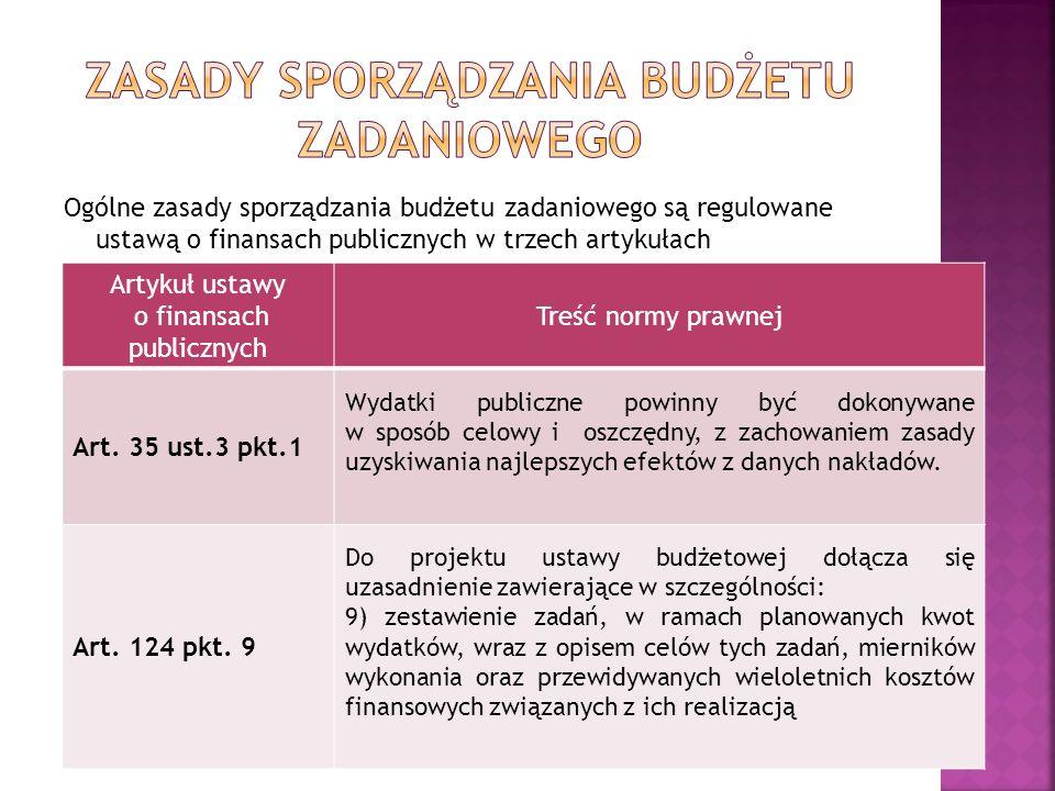 Zasady sporządzania budżetu zadaniowego