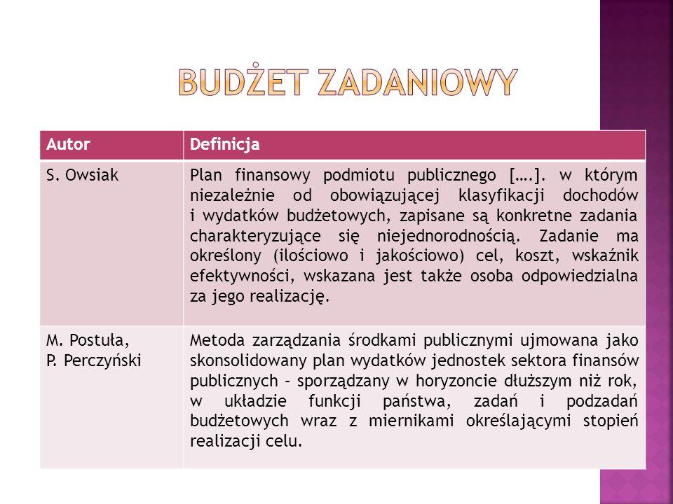 budżet zadaniowy Autor Definicja S. Owsiak