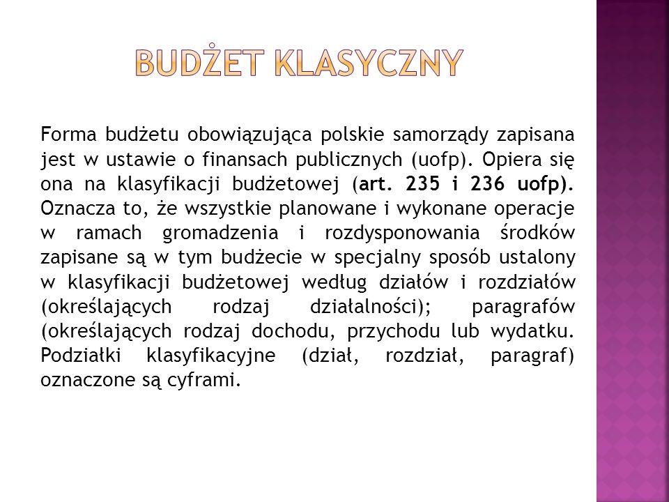 Budżet klasyczny