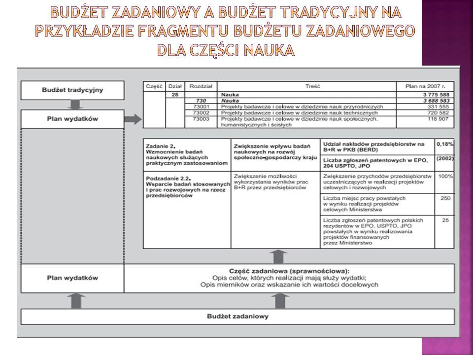 Budżet zadaniowy a budżet tradycyjny na przykładzie fragmentu budżetu zadaniowego dla części Nauka