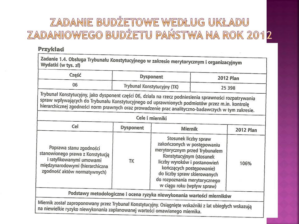 zadaniE budżetowe według układu zadaniowego budżetu państwa na rok 2012