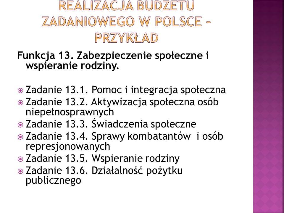 Realizacja budżetu zadaniowego w Polsce – przykład