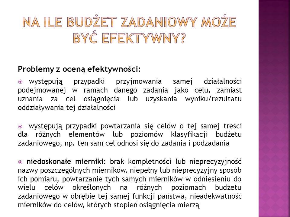Na ile budżet zadaniowy może być efektywny