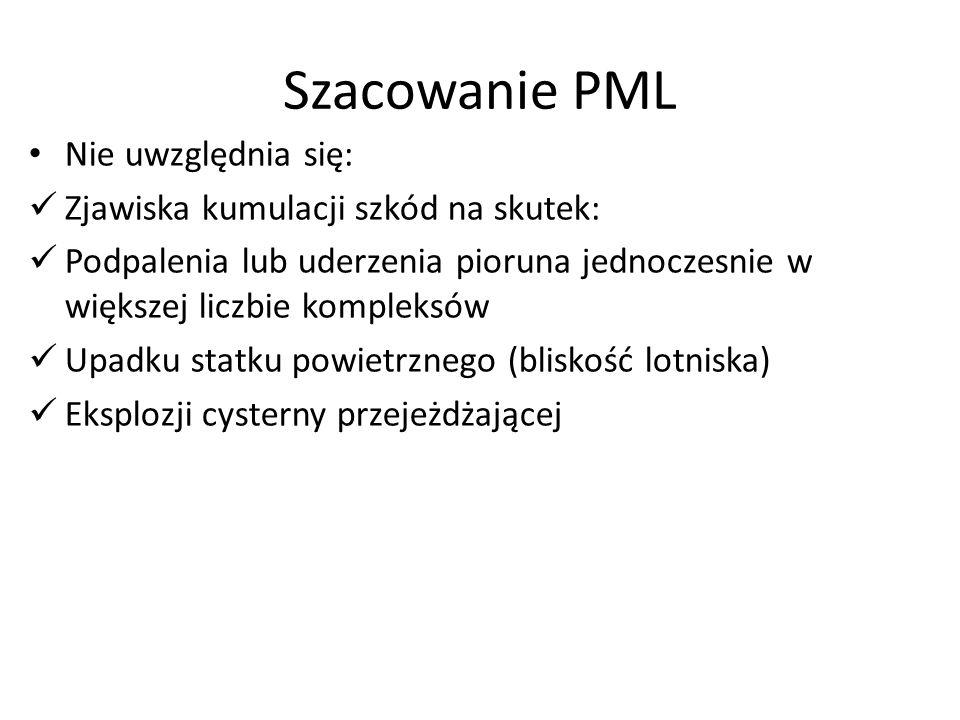 Szacowanie PML Nie uwzględnia się: Zjawiska kumulacji szkód na skutek: