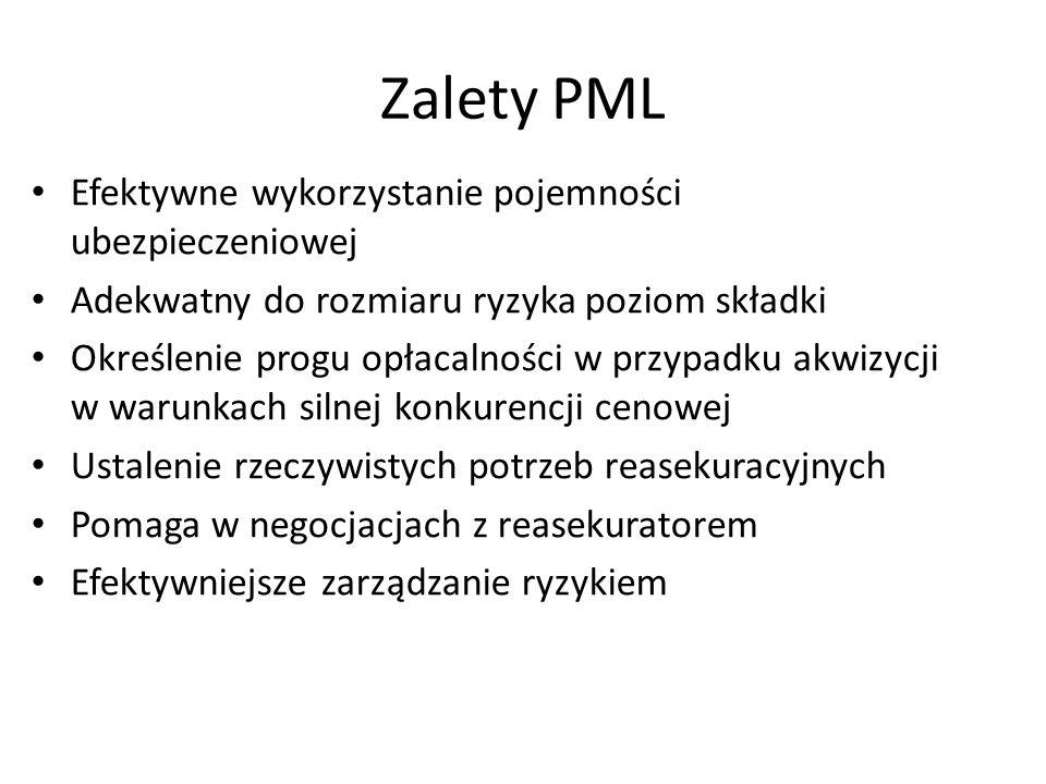 Zalety PML Efektywne wykorzystanie pojemności ubezpieczeniowej