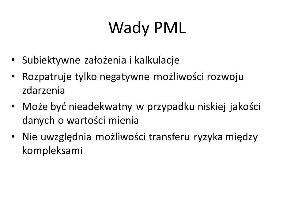 Wady PML Subiektywne założenia i kalkulacje