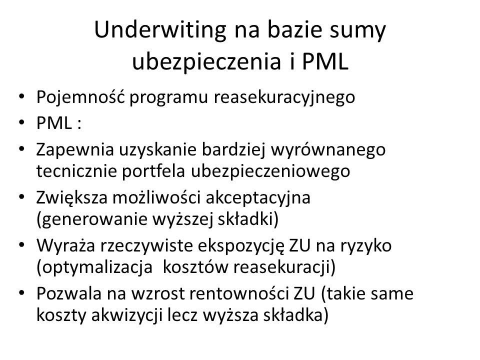 Underwiting na bazie sumy ubezpieczenia i PML